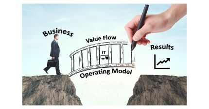Bridge Business Operating Model Value Flow IT 430x225